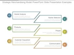 Strategic Merchandising Model Powerpoint Slide Presentation Examples