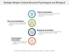 Strategic Mergers Cultural Structural Psychological And Biological Ppt PowerPoint Presentation Model Images