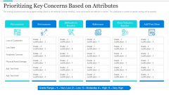 Strategic Methods Of Stakeholder Prioritization Prioritizing Key Concerns Based On Attributes Asset Information PDF