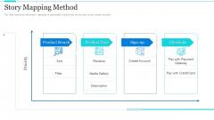 Strategic Methods Of Stakeholder Prioritization Story Mapping Method Summary PDF