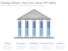 Strategic Mission Vision And Values Ppt Slides