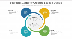 Strategic Model For Creating Business Design Ppt PowerPoint Presentation Gallery Example Topics PDF