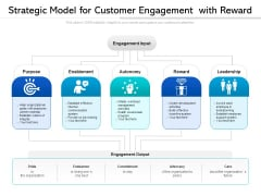 Strategic Model For Customer Engagement With Reward Ppt PowerPoint Presentation File Diagrams PDF