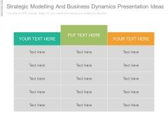 Strategic Modelling And Business Dynamics Presentation Ideas