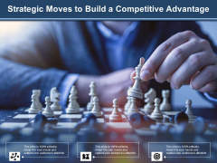 Strategic Moves To Build A Competitive Advantage Ppt PowerPoint Presentation Styles Summary