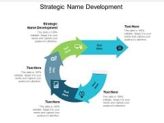 Strategic Name Development Ppt PowerPoint Presentation Slides Picture Cpb