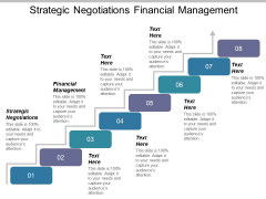 Strategic Negotiations Financial Management Ppt PowerPoint Presentation File Mockup