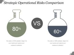 Strategic Operational Risks Comparison Ppt PowerPoint Presentation Designs