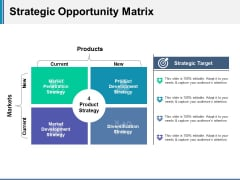Strategic Opportunity Matrix Ppt Powerpoint Presentation Infographics Slide Download