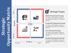 Strategic Opportunity Matrix Ppt PowerPoint Presentation Outline Background Image