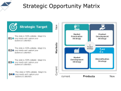 Strategic Opportunity Matrix Ppt PowerPoint Presentation Outline Pictures