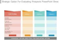 Strategic Option For Evaluating Prospects Powerpoint Show