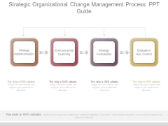 Strategic Organizational Change Management Process Ppt Guide