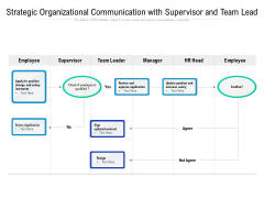 Strategic Organizational Communication With Supervisor And Team Lead Ppt PowerPoint Presentation Inspiration Gridlines PDF