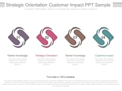 Strategic Orientation Customer Impact Ppt Sample