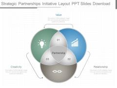 Strategic Partnerships Initiative Layout Ppt Slides Download