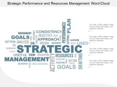 Strategic Performance And Resources Management Word Cloud Ppt PowerPoint Presentation Icon Guidelines