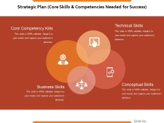 Strategic Plan Core Skills And Competencies Needed For Success Ppt PowerPoint Presentation File Design Templates