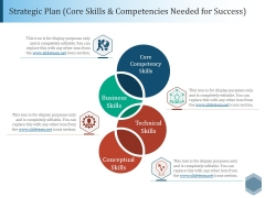 Strategic Plan Core Skills And Competencies Needed For Success Ppt PowerPoint Presentation Infographics Ideas