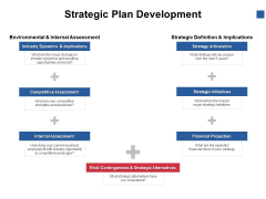 Strategic Plan Development Ppt PowerPoint Presentation Professional Display
