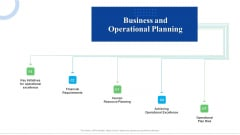Strategic Plan For Business Expansion And Growth Business And Operational Planning Demonstration PDF