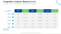 Strategic Plan For Business Expansion And Growth Competitive Analysis Business Level Topics PDF