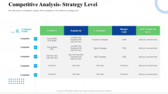 Strategic Plan For Business Expansion And Growth Competitive Analysis Strategy Level Background PDF