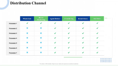 Strategic Plan For Business Expansion And Growth Distribution Channel Structure PDF