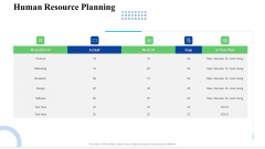 Strategic Plan For Business Expansion And Growth Human Resource Planning Professional PDF