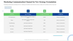 Strategic Plan For Business Expansion And Growth Marketing Communication Channel For New Strategy Formulation Information PDF