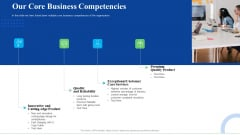 Strategic Plan For Business Expansion And Growth Our Core Business Competencies Mockup PDF
