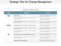Strategic Plan For Change Management Ppt PowerPoint Presentation Model Slideshow