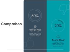 Strategic Plan For Companys Development Comparison Ppt PowerPoint Presentation Styles Information