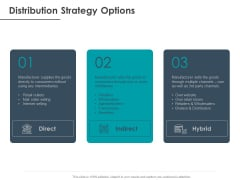 Strategic Plan For Companys Development Distribution Strategy Options Ppt PowerPoint Presentation Icon Rules