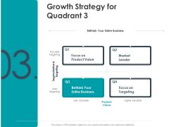 Strategic Plan For Companys Development Growth Strategy For Quadrant Leader Ppt PowerPoint Presentation Portfolio Skills