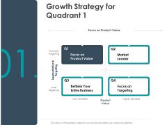 Strategic Plan For Companys Development Growth Strategy For Quadrant Market Ppt PowerPoint Presentation Summary Slide Portrait