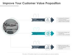 Strategic Plan For Companys Development Improve Your Customer Value Proposition Ideas