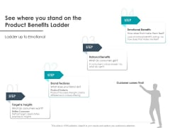 Strategic Plan For Companys Development See Where You Stand On The Product Benefits Ladder Diagrams