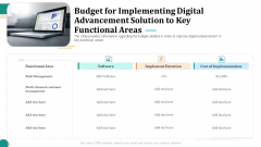 Strategic Plan For Corporate Recovery Budget For Implementing Digital Advancement Solution To Key Functional Areas Sample PDF