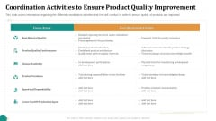 Strategic Plan For Corporate Recovery Coordination Activities To Ensure Product Quality Improvement Rules PDF