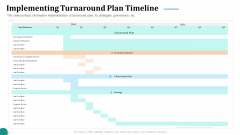 Strategic Plan For Corporate Recovery Implementing Turnaround Plan Timeline Sample PDF