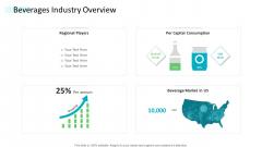 Strategic Plan Of Hospital Industry Beverages Industry Overview Sample PDF