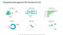 Strategic Plan Of Hospital Industry Hospitality Management KPI Dashboard Average Sample PDF