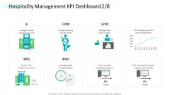 Strategic Plan Of Hospital Industry Hospitality Management KPI Dashboard Cost Brochure PDF