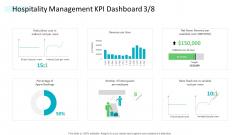 Strategic Plan Of Hospital Industry Hospitality Management KPI Dashboard Direct Elements PDF