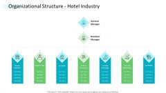 Strategic Plan Of Hospital Industry Organizational Structure Hotel Industry Infographics PDF