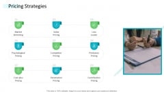 Strategic Plan Of Hospital Industry Pricing Strategies Rules PDF