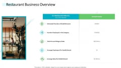 Strategic Plan Of Hospital Industry Restaurant Business Overview Professional PDF