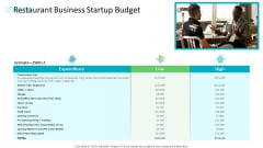 Strategic Plan Of Hospital Industry Restaurant Business Startup Budget Icons PDF