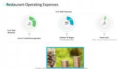 Strategic Plan Of Hospital Industry Restaurant Operating Expenses Rules PDF